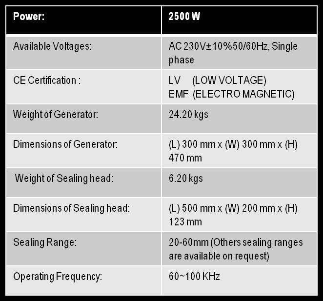 Technical Data SealerOn400
